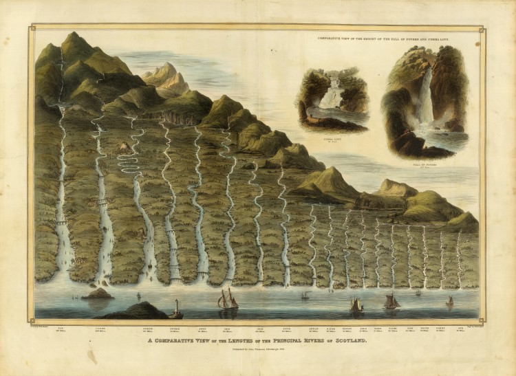 (1822) William_Home_Lizar's AComparative view of the principle rivers of Scotland