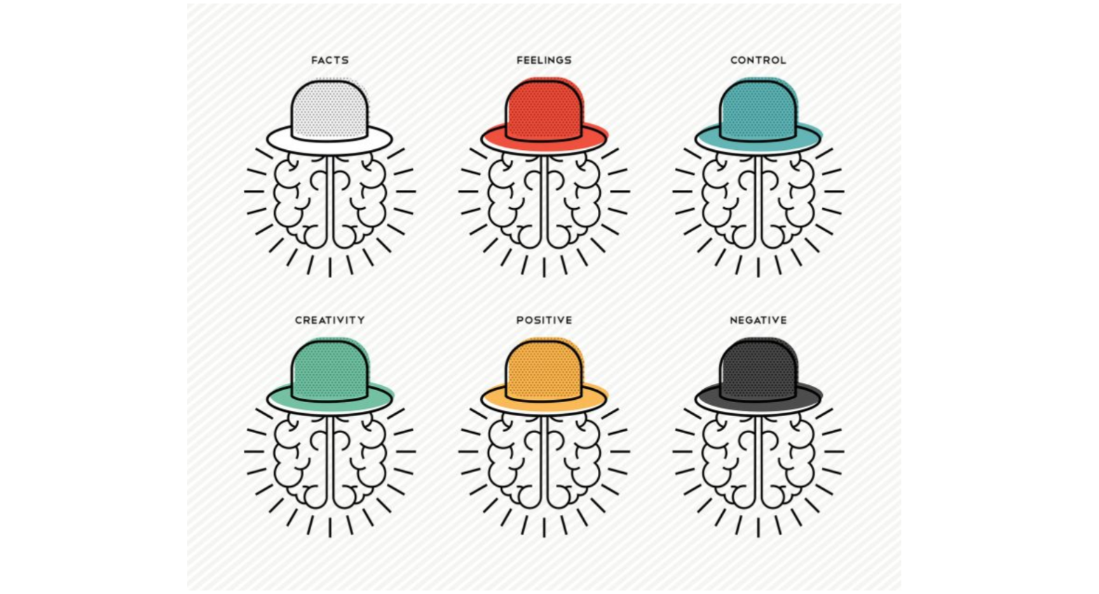 Book Review: Six Thinking Hats by Edward De Bono