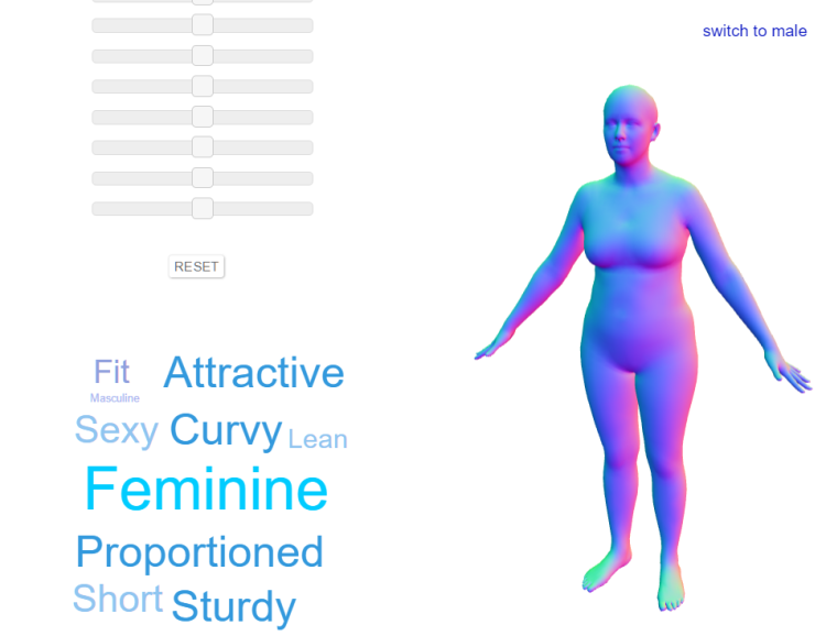 <3 The Internet: Body Talk crowdsources ideas about body shape with surprising results
