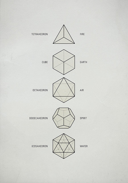 The Platonic Solids
