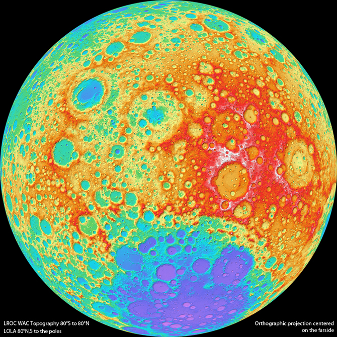 Inter-Planetary Topography and Future Space Travel
